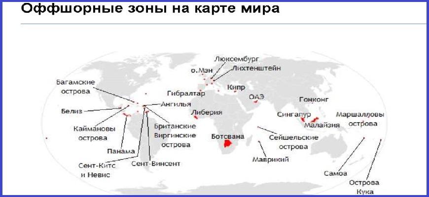 Оффшорные зоны на карте мира